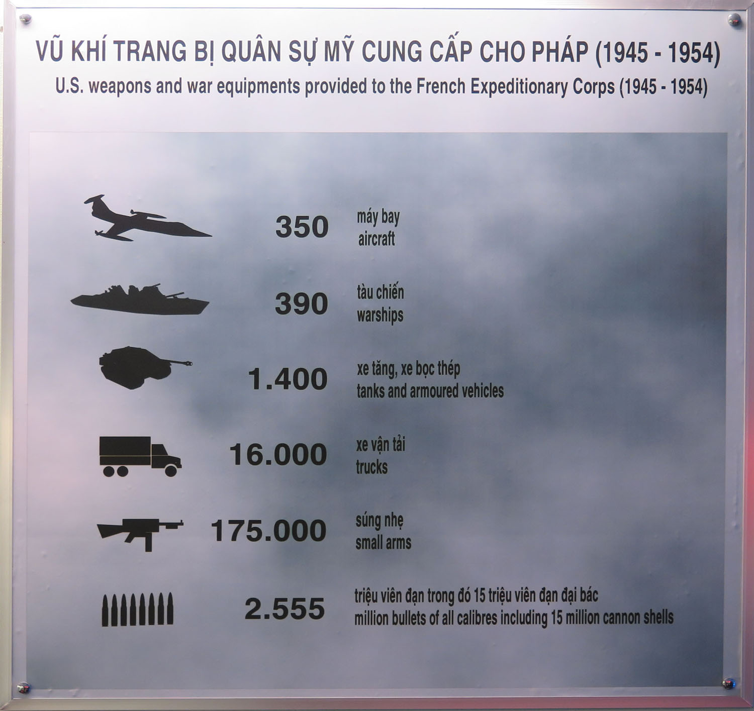 Vietnam-Ho-Chi-Minh-City-War-Remnants-Museum-US-Support-Of-French